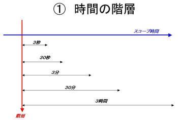 ai_20090928_01.JPG