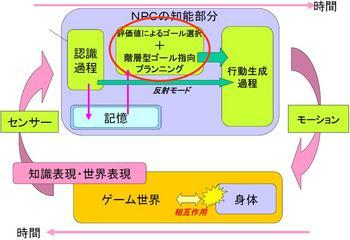 ai_20090928_07.JPG