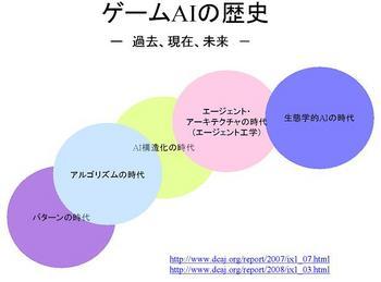 ai_20090831_02.JPG
