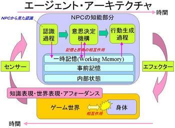 ai_20090831_05.JPG