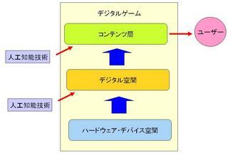 blogai_20110223_01.JPG