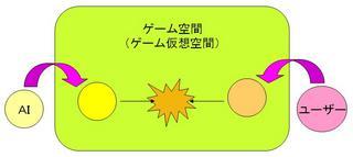 blogai_20110223_02.JPG